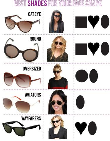 Up Your Shade Game! Best Sunglasses for Your Face Shape